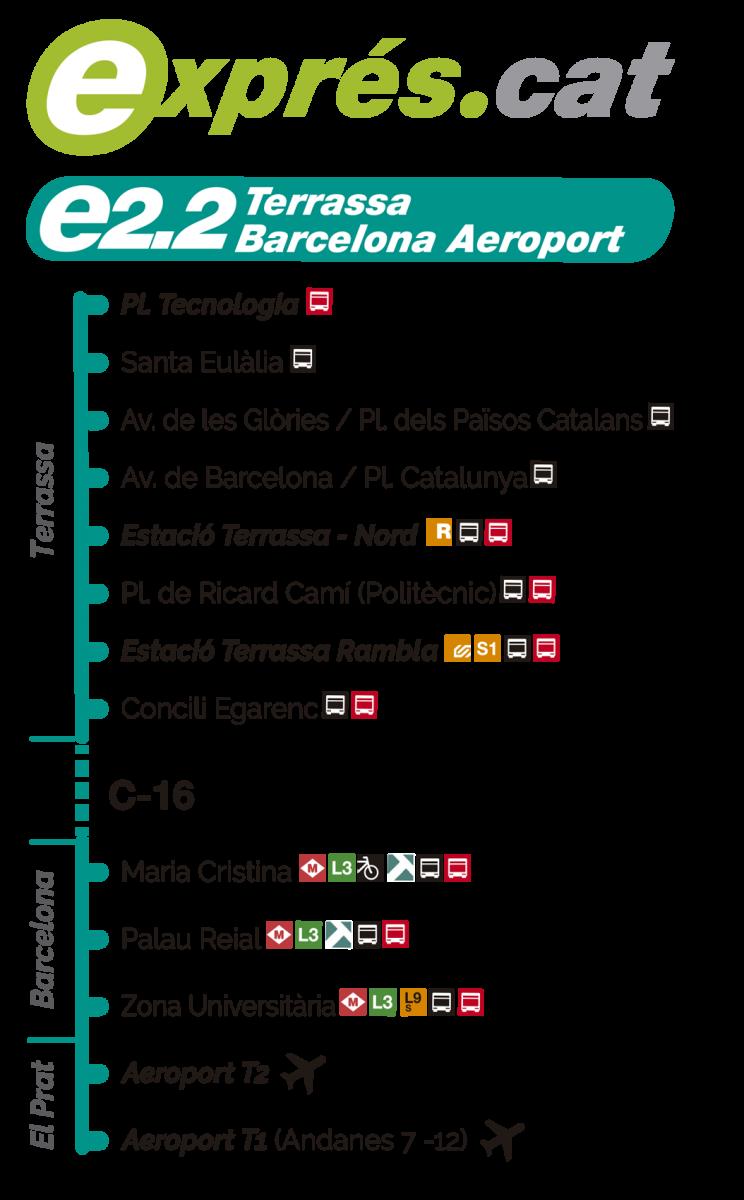 Nueva línea e2 2 Barcelona-Terrasa y Terrassa-Aeropuerto BCN